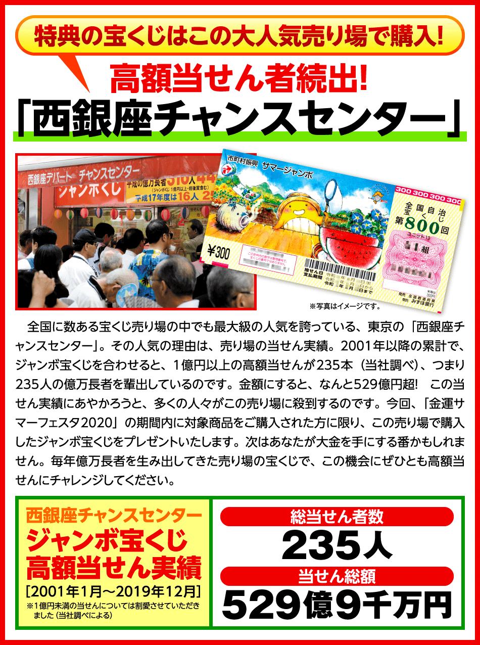 高額当せん者続出!「西銀座チャンスセンター」特典の宝くじはこの大人気売り場で購入!